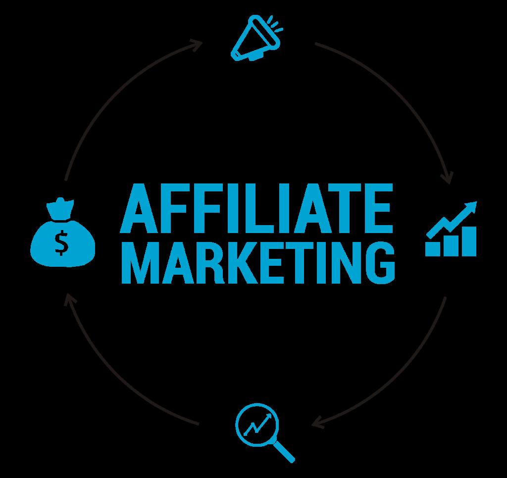 affiliate management